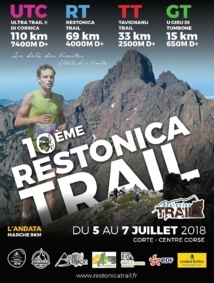 Restonica Trail 2018