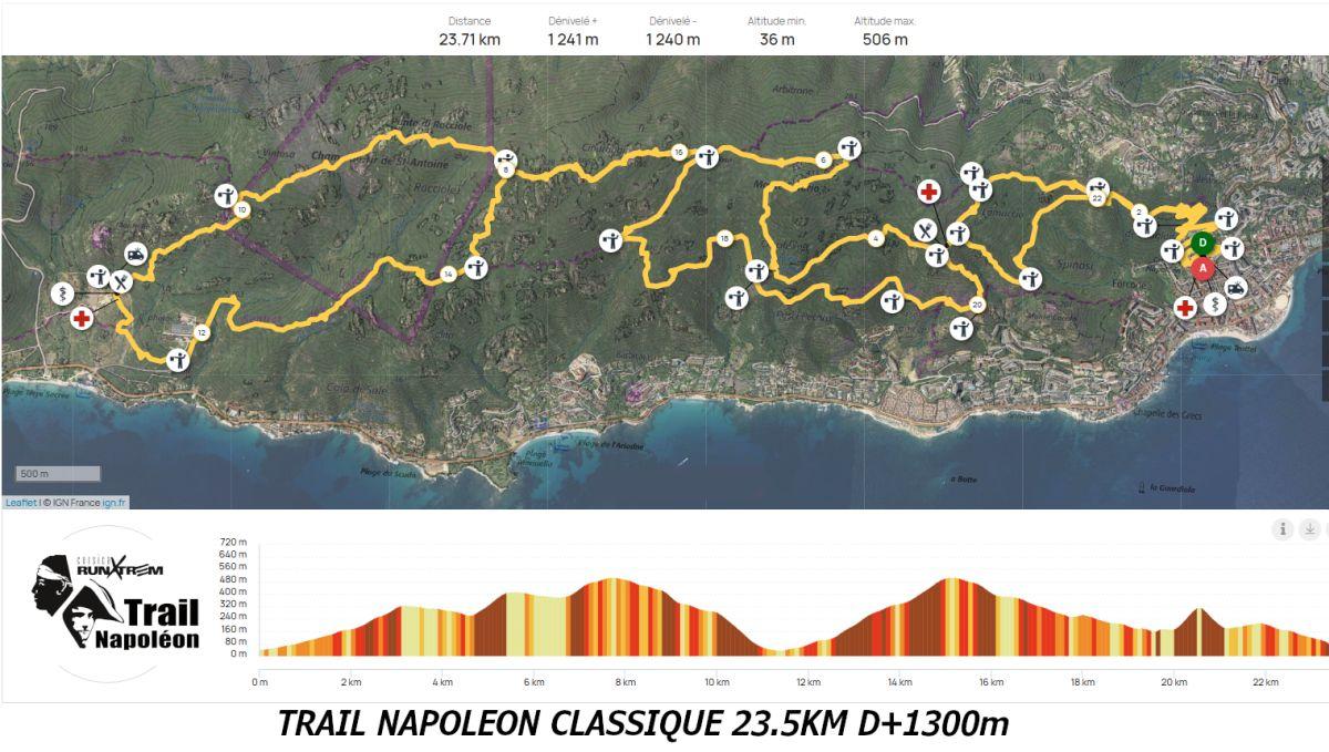 Trail Napoleon 2021 - Ajaccio